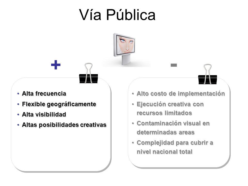 Vía Pública Alta frecuenciaAlta frecuencia Flexible geográficamenteFlexible geográficamente Alta visibilidadAlta visibilidad Altas posibilidades creat