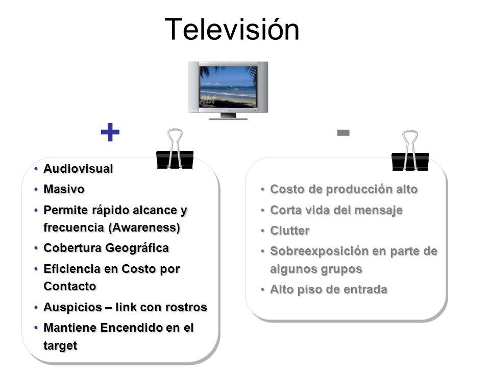 Televisión AudiovisualAudiovisual MasivoMasivo Permite rápido alcance y frecuencia (Awareness)Permite rápido alcance y frecuencia (Awareness) Cobertur