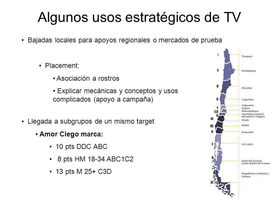 Algunos usos estratégicos de Radio Aporte a la frecuencia de la campaña Alta segmentación, hay menor rebalse a otros grupos.