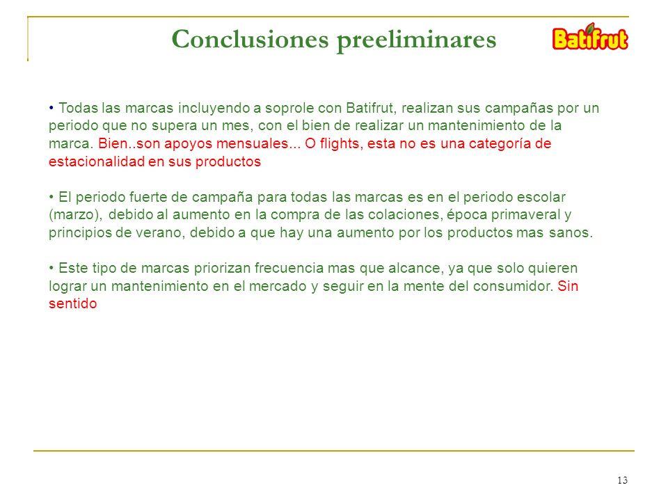 13 Conclusiones preeliminares Todas las marcas incluyendo a soprole con Batifrut, realizan sus campañas por un periodo que no supera un mes, con el bi