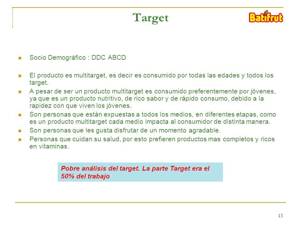 15 Target Socio Demográfico : DDC ABCD El producto es multitarget, es decir es consumido por todas las edades y todos los target.