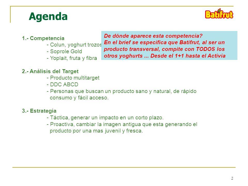 2 Agenda 1.- Competencia - Colun, yoghurt trozos - Soprole Gold - Yoplait, fruta y fibra 2.- Análisis del Target - Producto multitarget - DDC ABCD - Personas que buscan un producto sano y natural, de rápido consumo y fácil acceso.