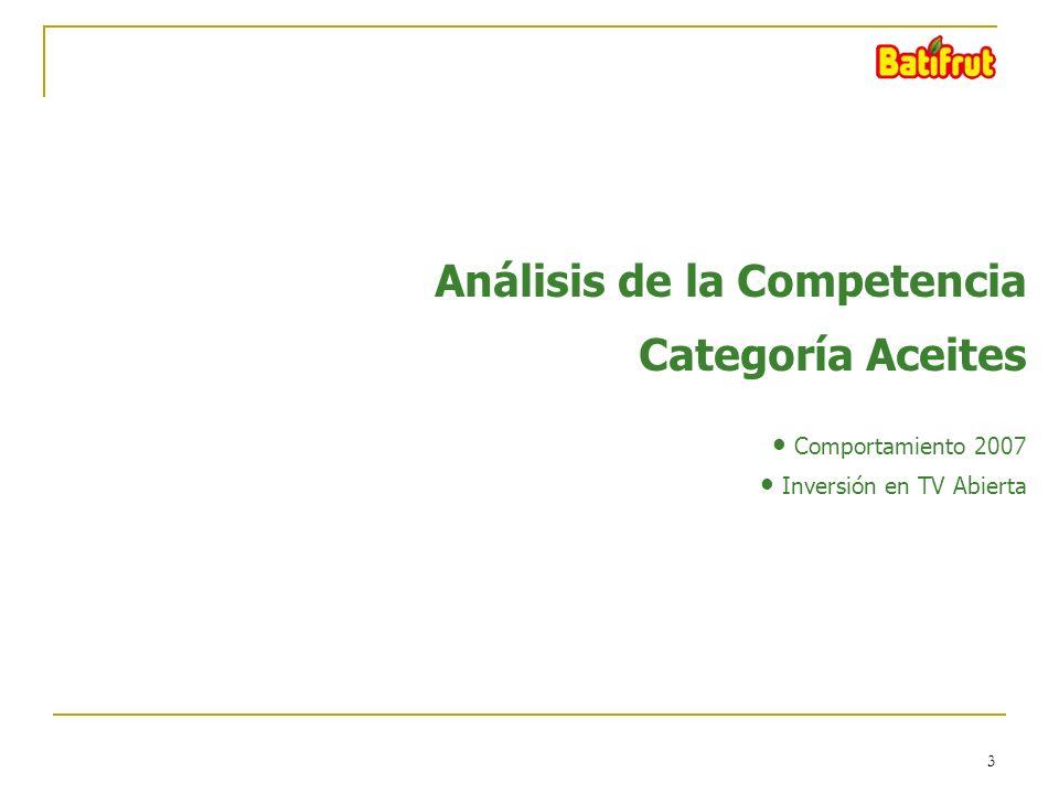 3 Análisis de la Competencia Categoría Aceites Comportamiento 2007 Inversión en TV Abierta