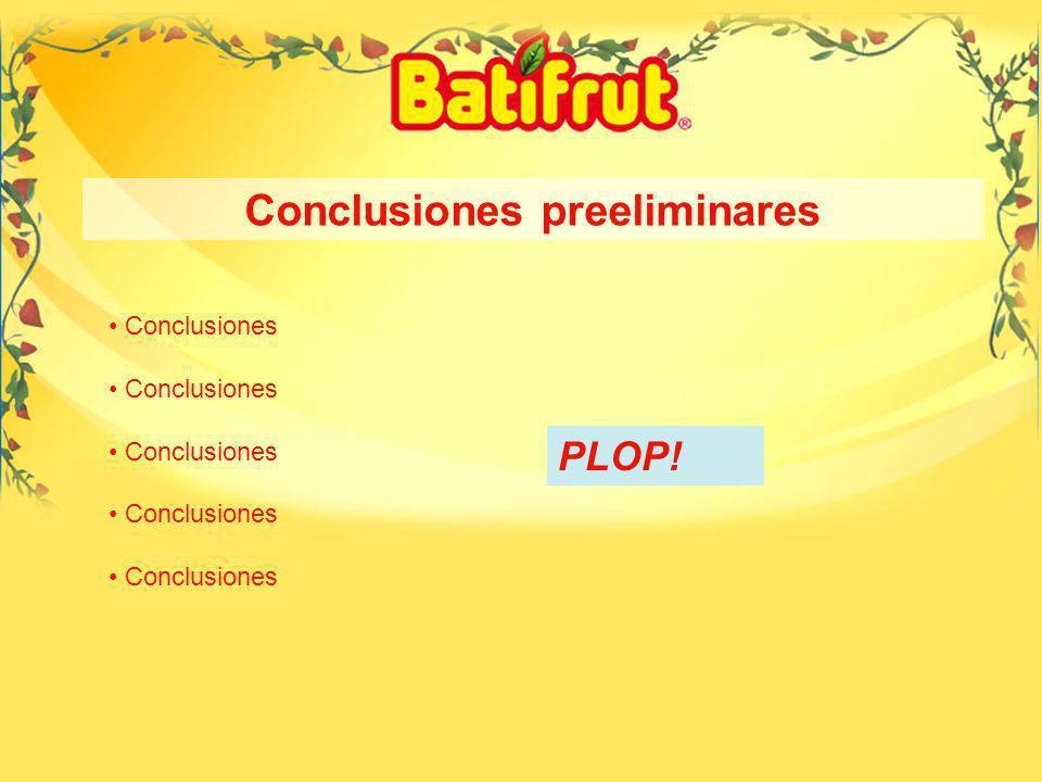 14 Conclusiones preeliminares Conclusiones PLOP!
