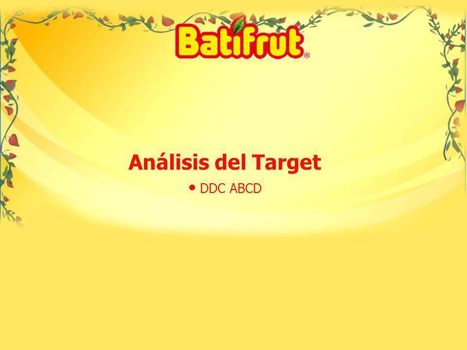 15 Análisis del Target DDC ABCD