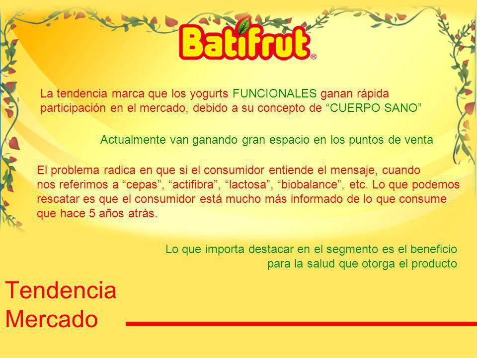 66 Tendencia Mercado La tendencia marca que los yogurts FUNCIONALES ganan rápida participación en el mercado, debido a su concepto de CUERPO SANO Actu