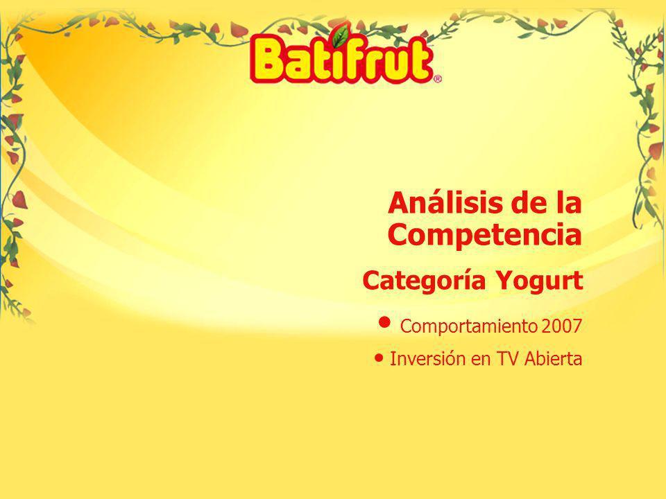 88 Análisis de la Competencia Categoría Yogurt Comportamiento 2007 Inversión en TV Abierta