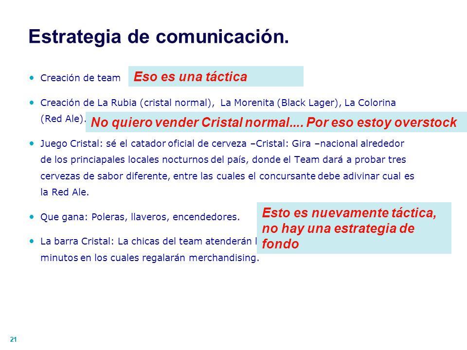 21 Estrategia de comunicación. Creación de team Creación de La Rubia (cristal normal), La Morenita (Black Lager), La Colorina (Red Ale). Juego Cristal