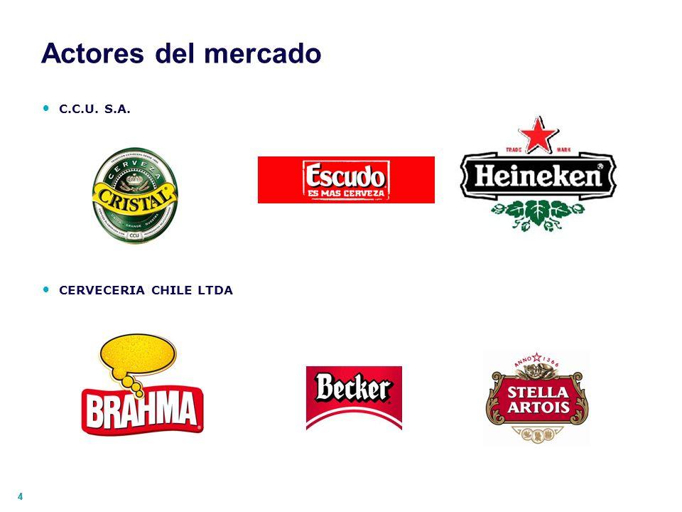 44 Actores del mercado C.C.U. S.A. CERVECERIA CHILE LTDA