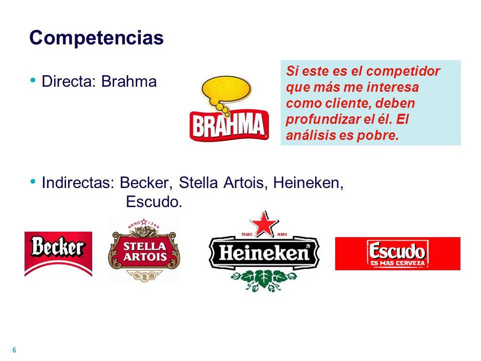 66 Competencias Directa: Brahma Indirectas: Becker, Stella Artois, Heineken, Escudo. Si este es el competidor que más me interesa como cliente, deben