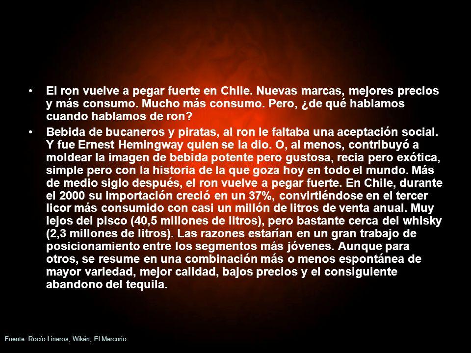El ron vuelve a pegar fuerte en Chile. Nuevas marcas, mejores precios y más consumo. Mucho más consumo. Pero, ¿de qué hablamos cuando hablamos de ron?