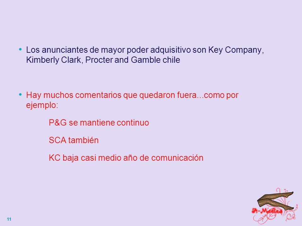 11 Los anunciantes de mayor poder adquisitivo son Key Company, Kimberly Clark, Procter and Gamble chile Hay muchos comentarios que quedaron fuera...como por ejemplo: P&G se mantiene continuo SCA también KC baja casi medio año de comunicación