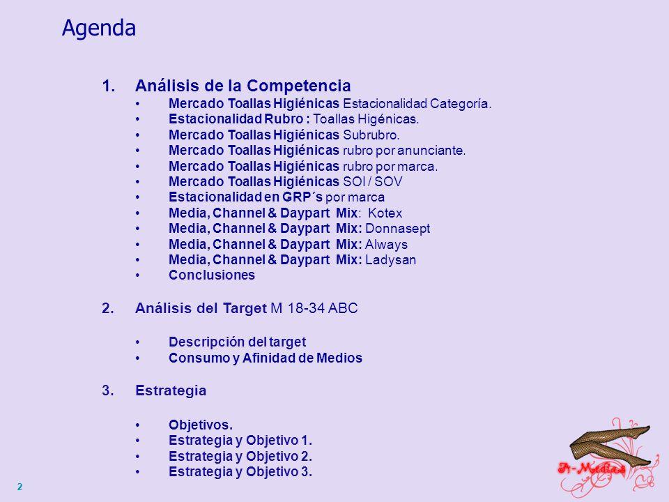 22 Agenda 1.Análisis de la Competencia Mercado Toallas Higiénicas Estacionalidad Categoría.
