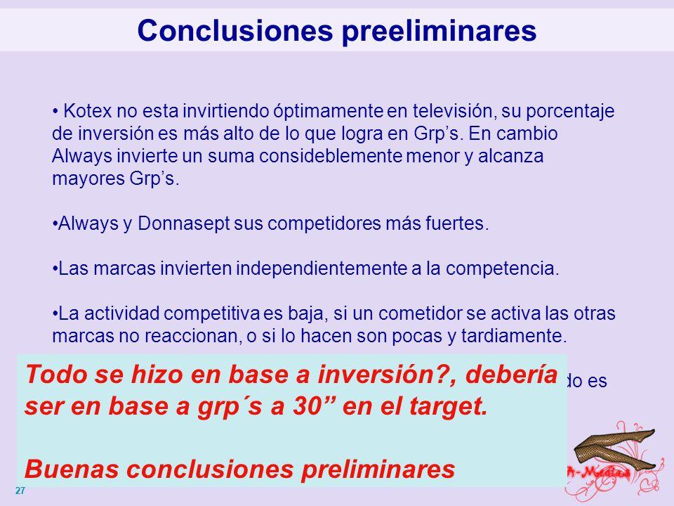 27 Conclusiones preeliminares Kotex no esta invirtiendo óptimamente en televisión, su porcentaje de inversión es más alto de lo que logra en Grps.