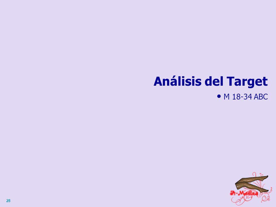 28 Análisis del Target M 18-34 ABC