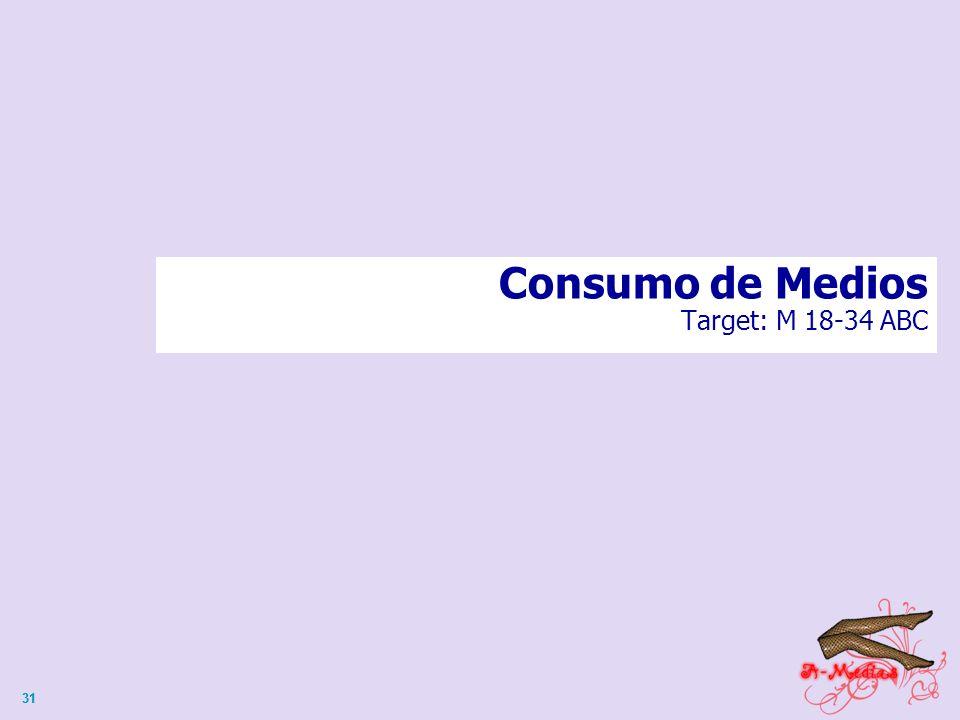 31 Consumo de Medios Target: M 18-34 ABC