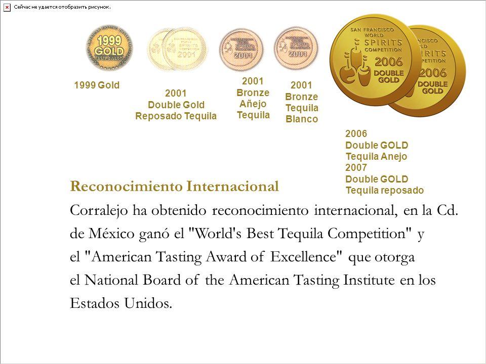 Reconocimiento Internacional Corralejo ha obtenido reconocimiento internacional, en la Cd. de México ganó el