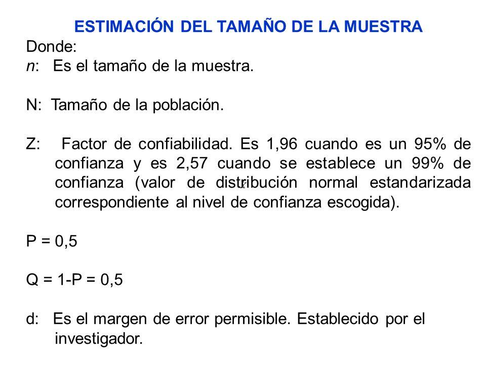 ESTIMACIÓN DEL TAMAÑO DE LA MUESTRA Donde: n: Es el tamaño de la muestra. N: Tamaño de la población. Z: Factor de confiabilidad. Es 1,96 cuando es un