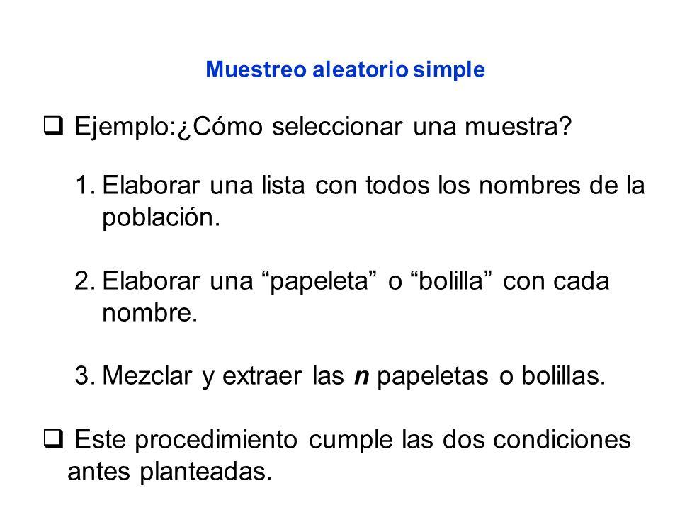 Muestreo aleatorio simple Ejemplo:¿Cómo seleccionar una muestra? 1.Elaborar una lista con todos los nombres de la población. 2.Elaborar una papeleta o