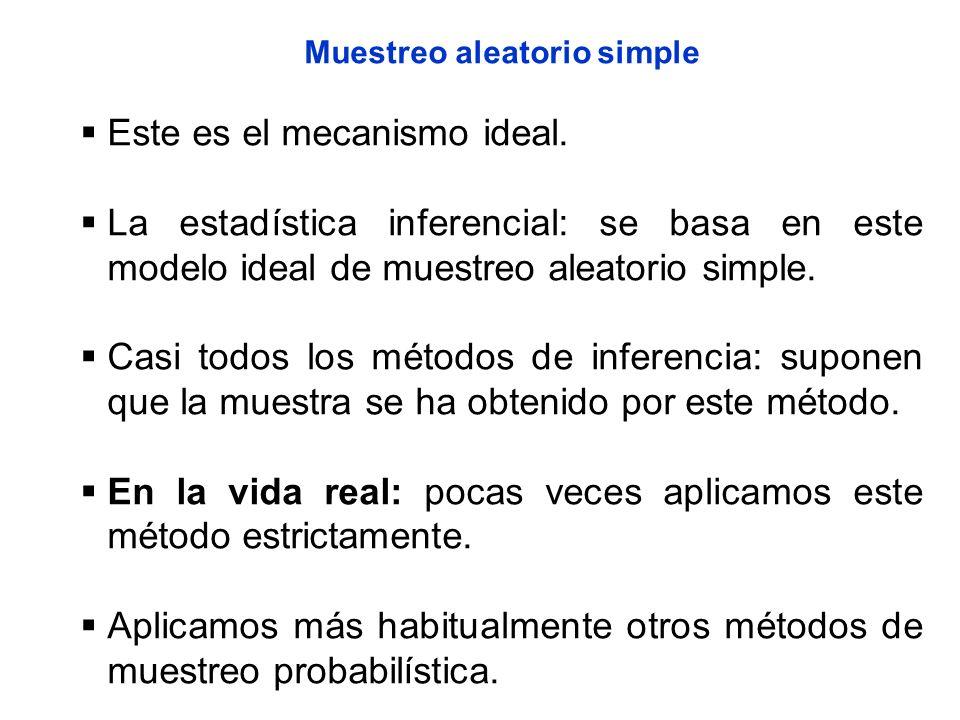 Muestreo aleatorio simple Este es el mecanismo ideal. La estadística inferencial: se basa en este modelo ideal de muestreo aleatorio simple. Casi todo