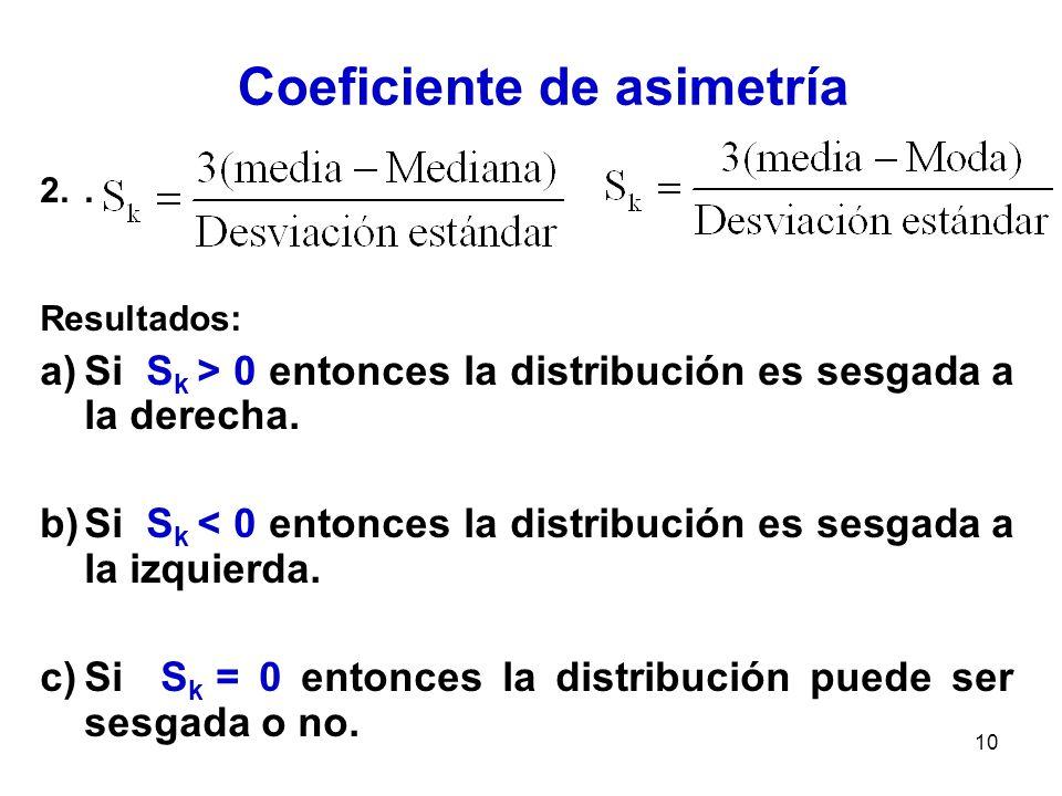 10 Coeficiente de asimetría 2.. Resultados: a)Si S k > 0 entonces la distribución es sesgada a la derecha. b)Si S k < 0 entonces la distribución es se