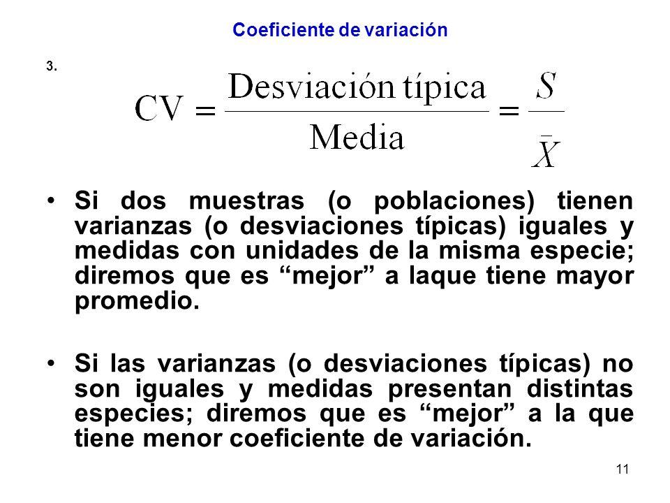 11 Coeficiente de variación 3. Si dos muestras (o poblaciones) tienen varianzas (o desviaciones típicas) iguales y medidas con unidades de la misma es
