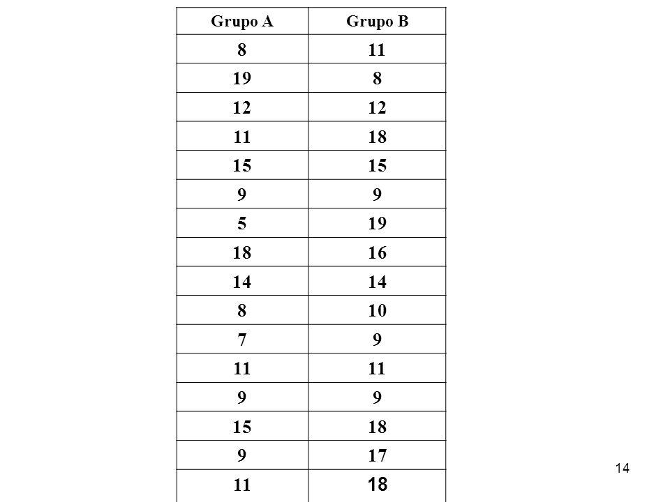 14 Grupo AGrupo B 811 198 12 1118 15 99 519 1816 14 810 79 11 99 1518 917 11 18