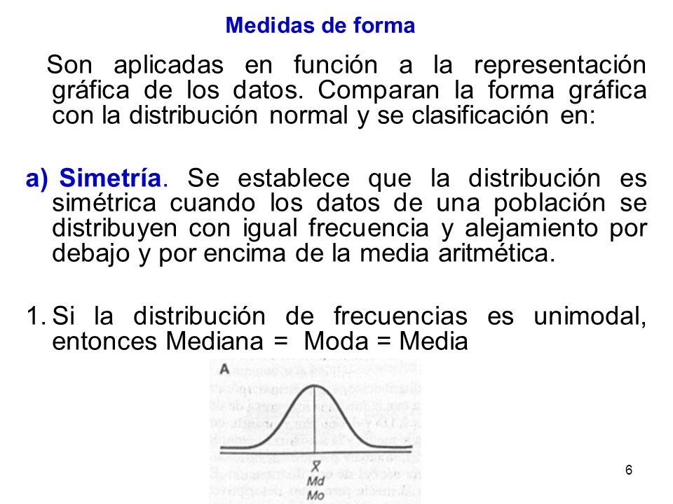 6 Medidas de forma Son aplicadas en función a la representación gráfica de los datos. Comparan la forma gráfica con la distribución normal y se clasif