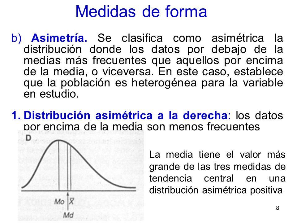 8 Medidas de forma b) Asimetría. Se clasifica como asimétrica la distribución donde los datos por debajo de la medias más frecuentes que aquellos por