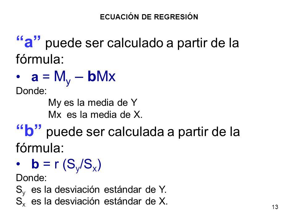13 ECUACIÓN DE REGRESIÓN a puede ser calculado a partir de la fórmula: a = M y – bMx Donde: My es la media de Y Mx es la media de X. b puede ser calcu