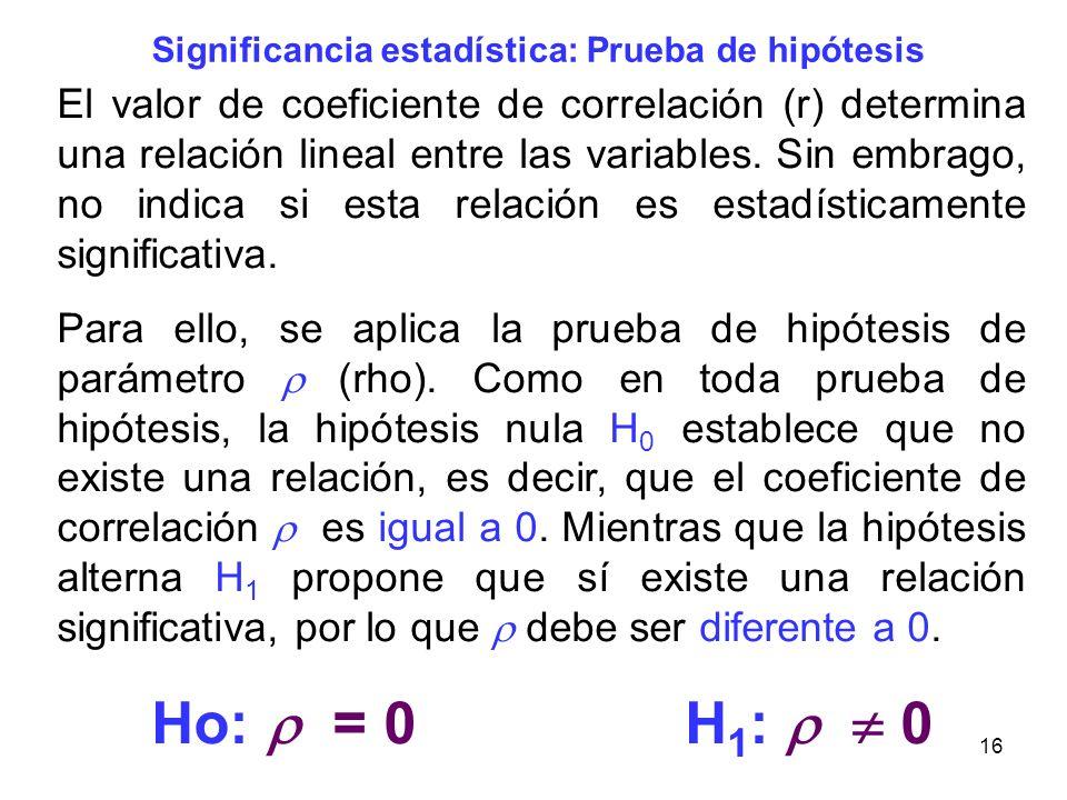 16 Significancia estadística: Prueba de hipótesis El valor de coeficiente de correlación (r) determina una relación lineal entre las variables. Sin em