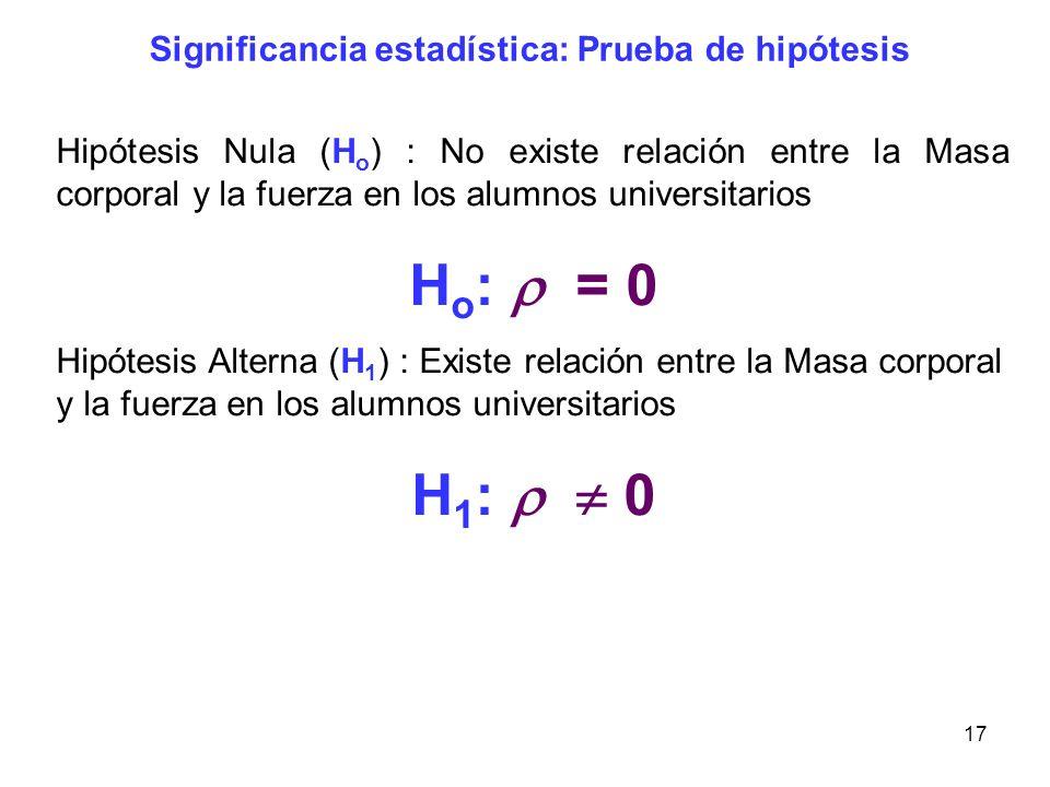 17 Significancia estadística: Prueba de hipótesis Hipótesis Nula (H o ) : No existe relación entre la Masa corporal y la fuerza en los alumnos univers