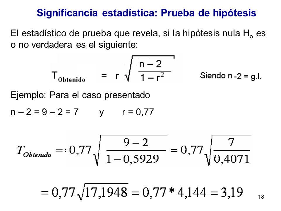 18 Significancia estadística: Prueba de hipótesis El estadístico de prueba que revela, si la hipótesis nula H o es o no verdadera es el siguiente: Eje