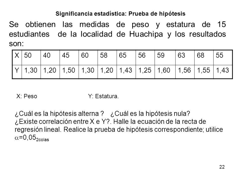 22 Significancia estadística: Prueba de hipótesis Se obtienen las medidas de peso y estatura de 15 estudiantes de la localidad de Huachipa y los resul