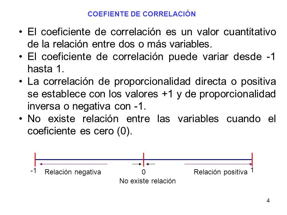 4 COEFIENTE DE CORRELACIÓN El coeficiente de correlación es un valor cuantitativo de la relación entre dos o más variables. El coeficiente de correlac