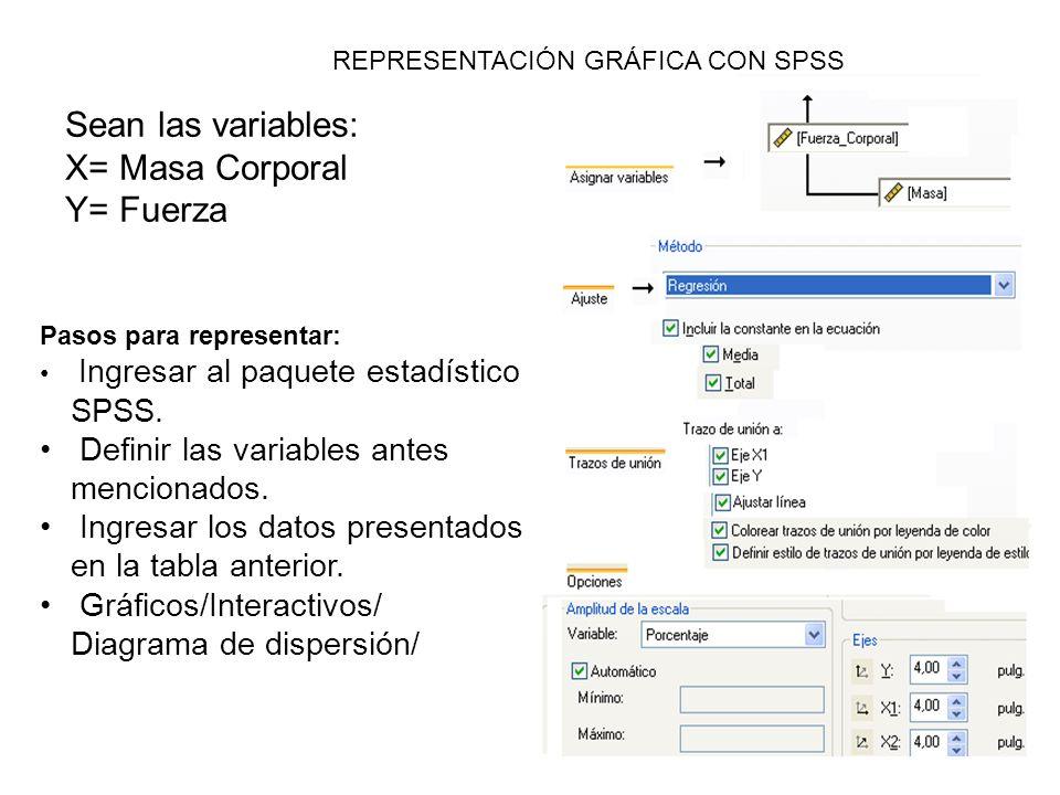 8 REPRESENTACIÓN GRÁFICA CON SPSS Sean las variables: X= Masa Corporal Y= Fuerza Pasos para representar: Ingresar al paquete estadístico SPSS. Definir