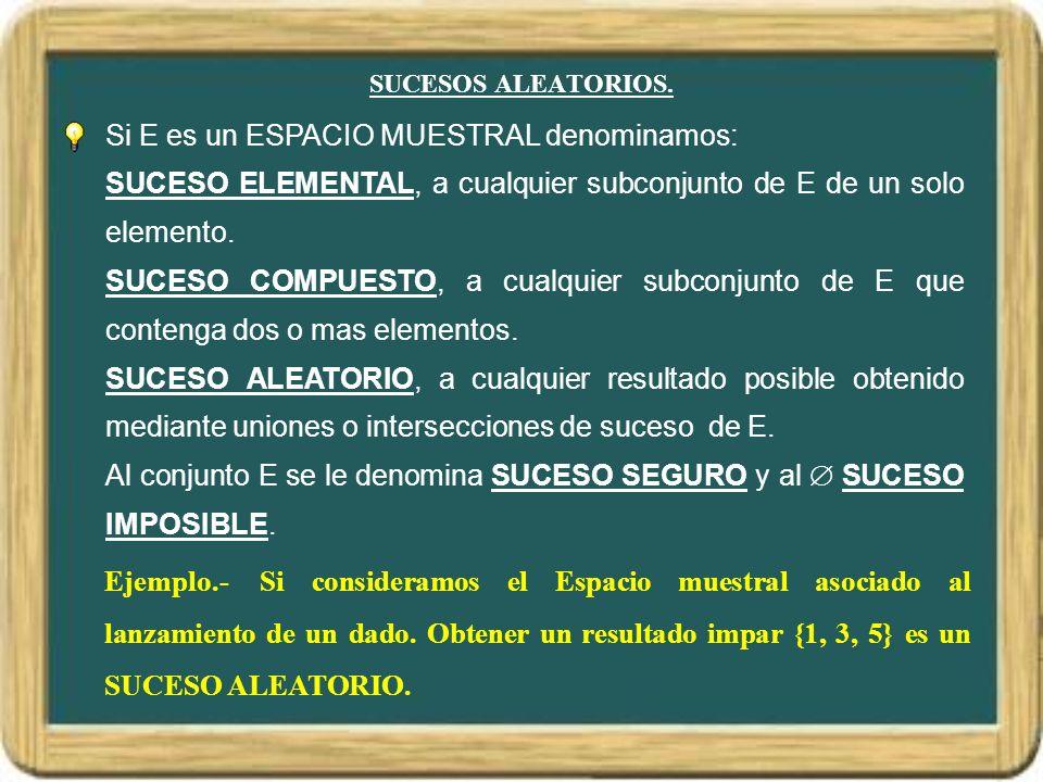OPERACIONES CON SUCESOS ALEATORIOS.