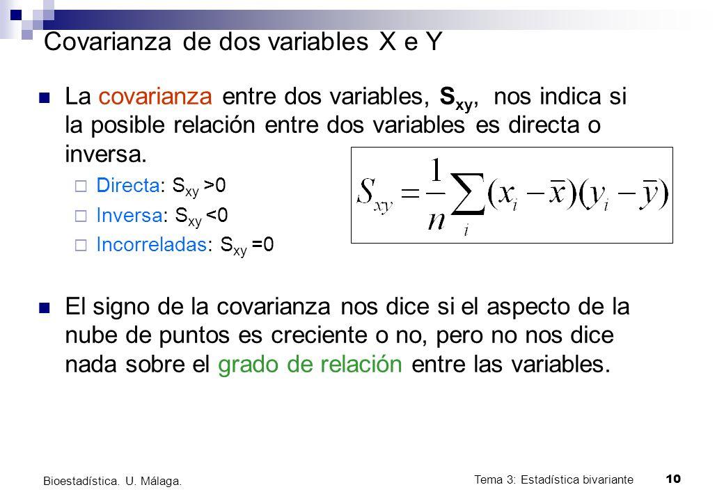 Tema 3: Estadística bivariante 10 Bioestadística. U. Málaga. La covarianza entre dos variables, S xy, nos indica si la posible relación entre dos vari