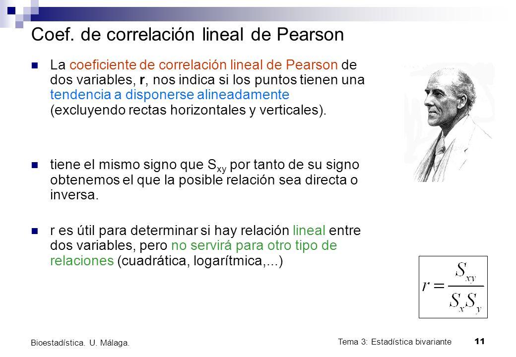 Tema 3: Estadística bivariante 11 Bioestadística. U. Málaga. Coef. de correlación lineal de Pearson La coeficiente de correlación lineal de Pearson de