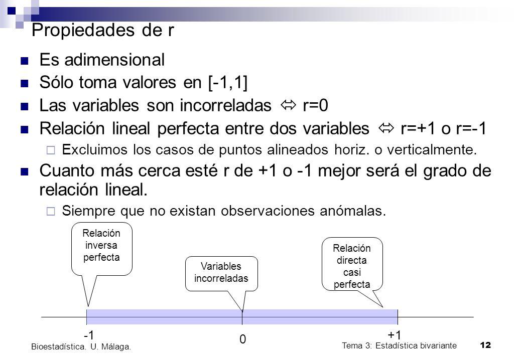 Tema 3: Estadística bivariante 12 Bioestadística. U. Málaga. Es adimensional Sólo toma valores en [-1,1] Las variables son incorreladas r=0 Relación l