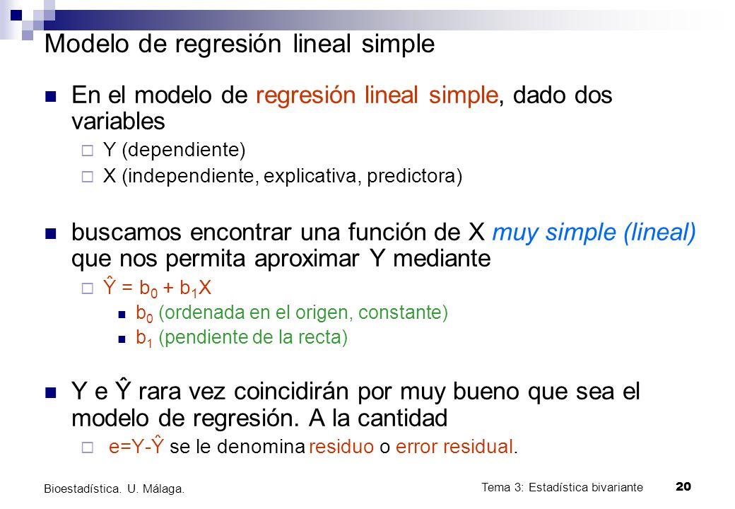 Tema 3: Estadística bivariante 20 Bioestadística. U. Málaga. Modelo de regresión lineal simple En el modelo de regresión lineal simple, dado dos varia
