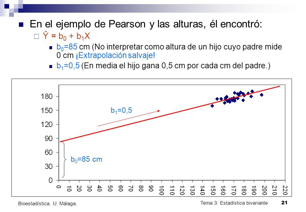 Tema 3: Estadística bivariante 21 Bioestadística. U. Málaga. En el ejemplo de Pearson y las alturas, él encontró: Ŷ = b 0 + b 1 X b 0 =85 cm (No inter