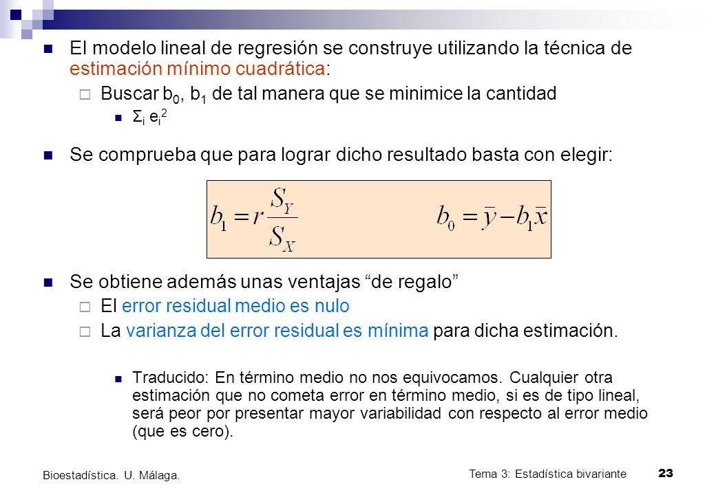 Tema 3: Estadística bivariante 23 Bioestadística. U. Málaga. El modelo lineal de regresión se construye utilizando la técnica de estimación mínimo cua