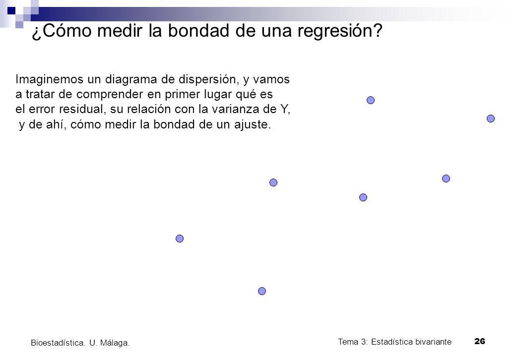 Tema 3: Estadística bivariante 26 Bioestadística. U. Málaga. ¿Cómo medir la bondad de una regresión? Imaginemos un diagrama de dispersión, y vamos a t