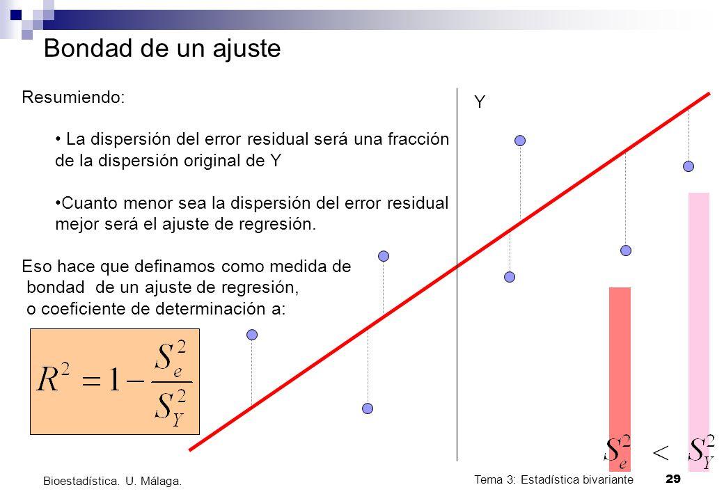 Tema 3: Estadística bivariante 29 Bioestadística. U. Málaga. Resumiendo: La dispersión del error residual será una fracción de la dispersión original
