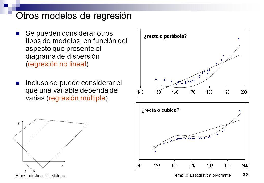 Tema 3: Estadística bivariante 32 Bioestadística. U. Málaga. Otros modelos de regresión Se pueden considerar otros tipos de modelos, en función del as