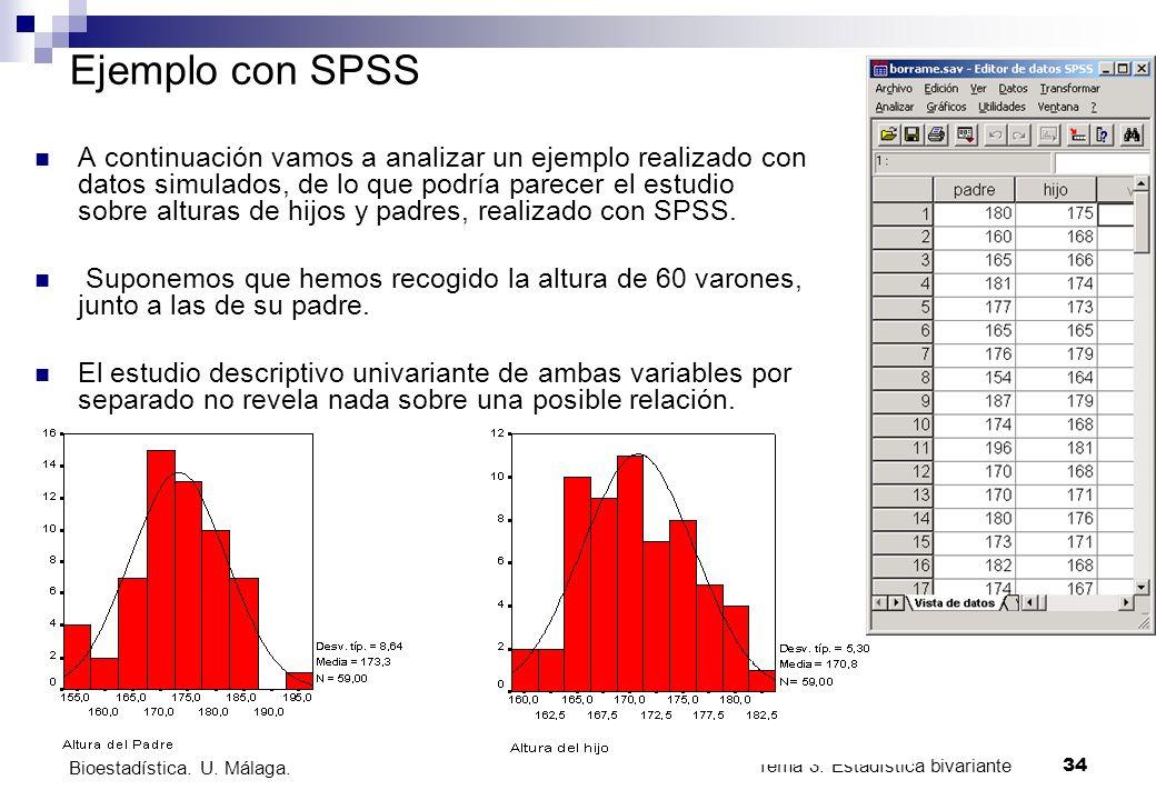 Tema 3: Estadística bivariante 34 Bioestadística. U. Málaga. Ejemplo con SPSS A continuación vamos a analizar un ejemplo realizado con datos simulados