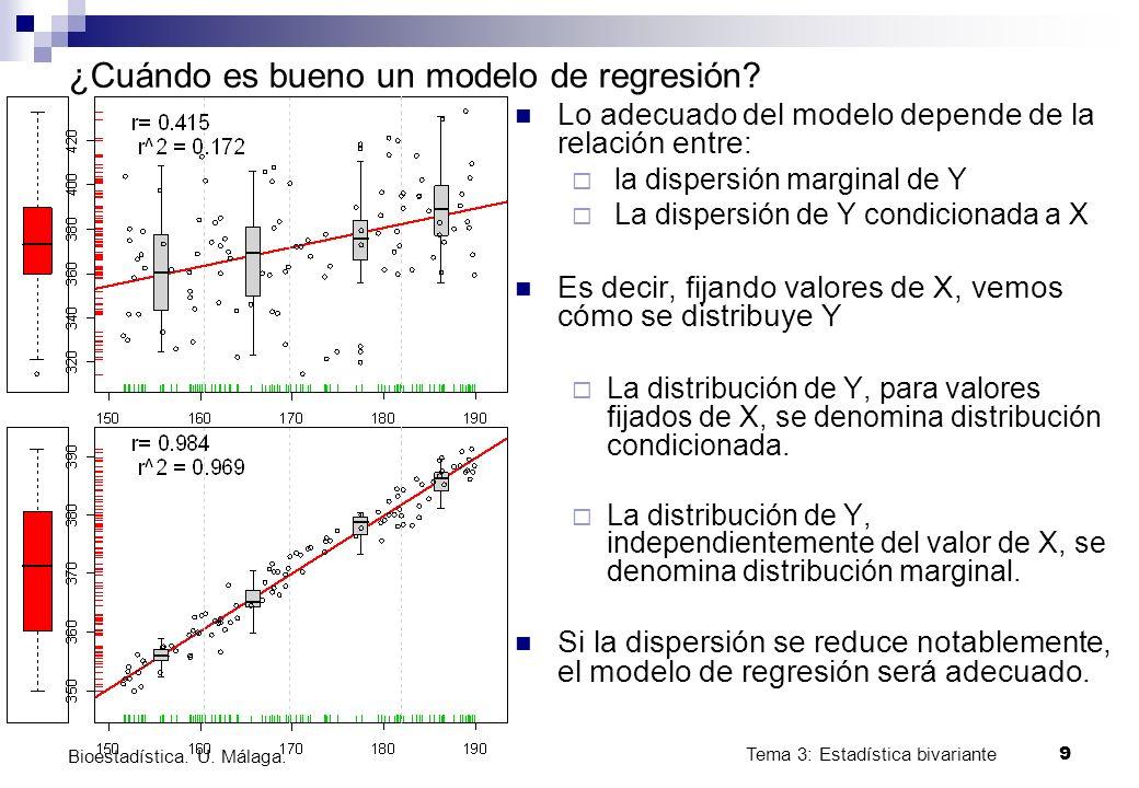 Tema 3: Estadística bivariante 9 Bioestadística. U. Málaga. ¿Cuándo es bueno un modelo de regresión? Lo adecuado del modelo depende de la relación ent