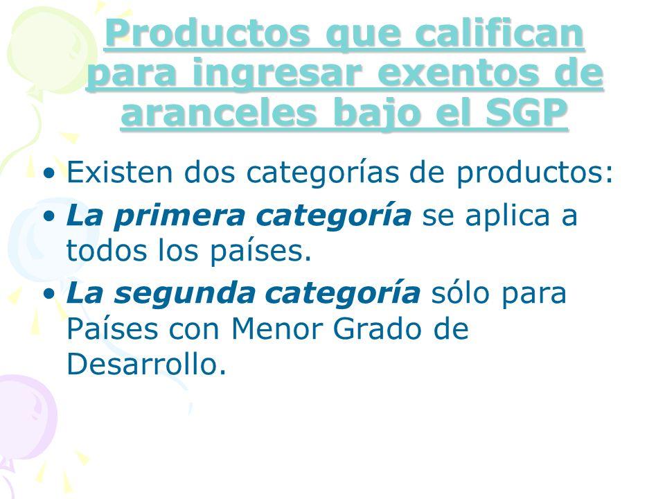 Productos que califican para ingresar exentos de aranceles bajo el SGP Existen dos categorías de productos: La primera categoría se aplica a todos los