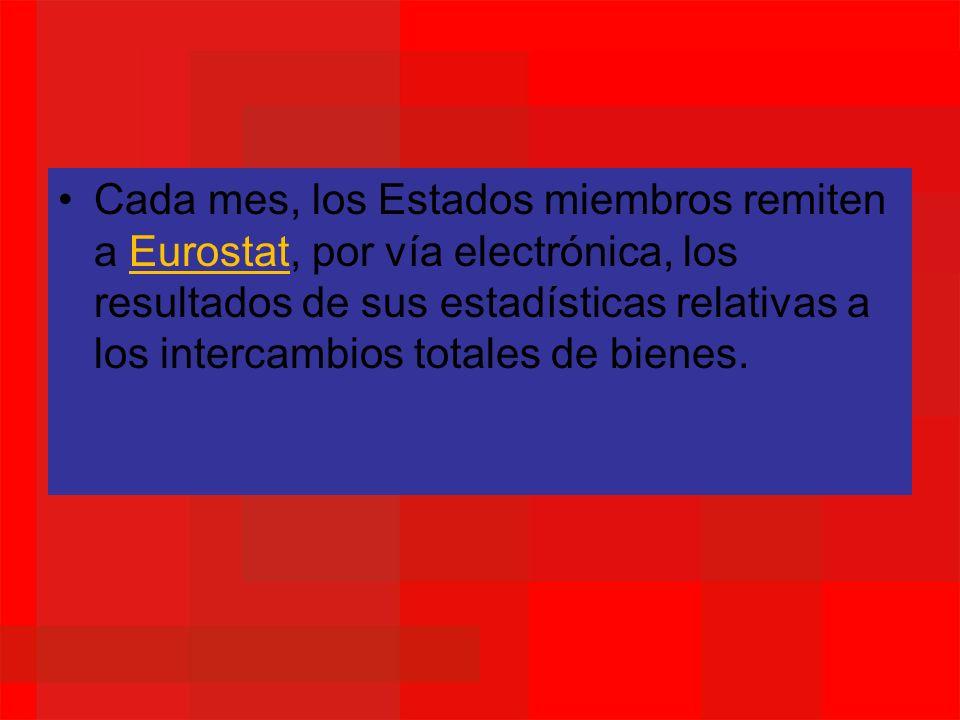 Cada mes, los Estados miembros remiten a Eurostat, por vía electrónica, los resultados de sus estadísticas relativas a los intercambios totales de bie